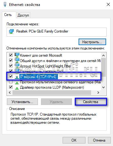 Свойства IP