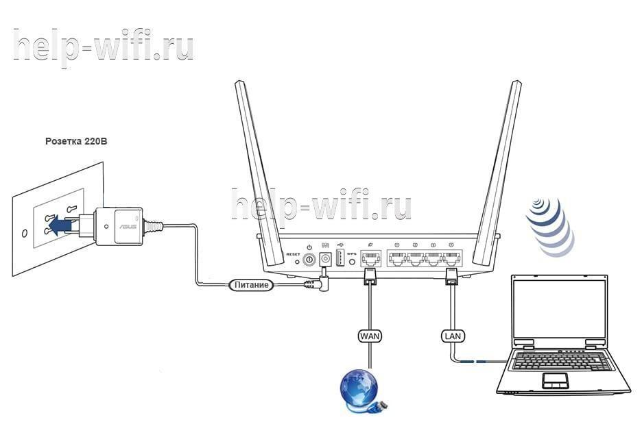 Подключение маршрутизатора