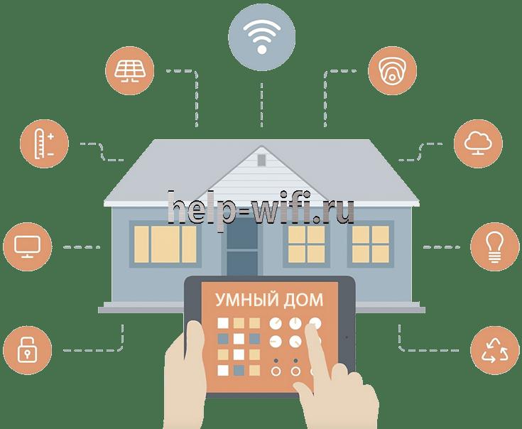 подключение к роутеру системы умного дома