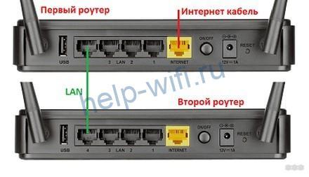 подключение роутеров LAN-to-LAN